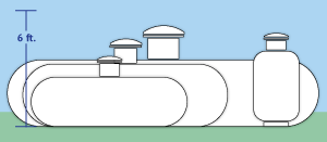 A variety of propane tank sizes